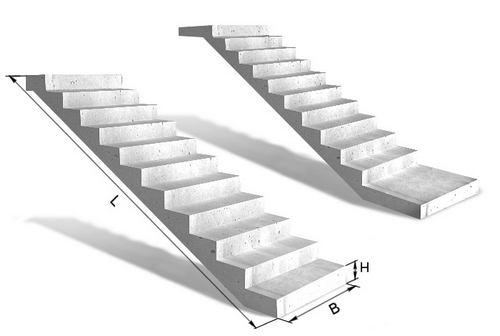 Жби завод лестницы дорожные плиты изготовление